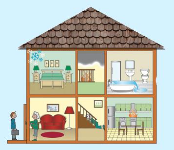 Từ vựng tiếng Anh về chủ đề nhà cửa