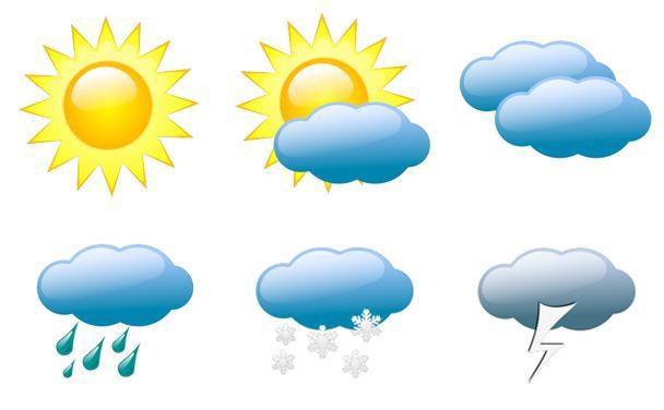 Từ vựng tiếng Anh chủ đề thời tiết thông dụng