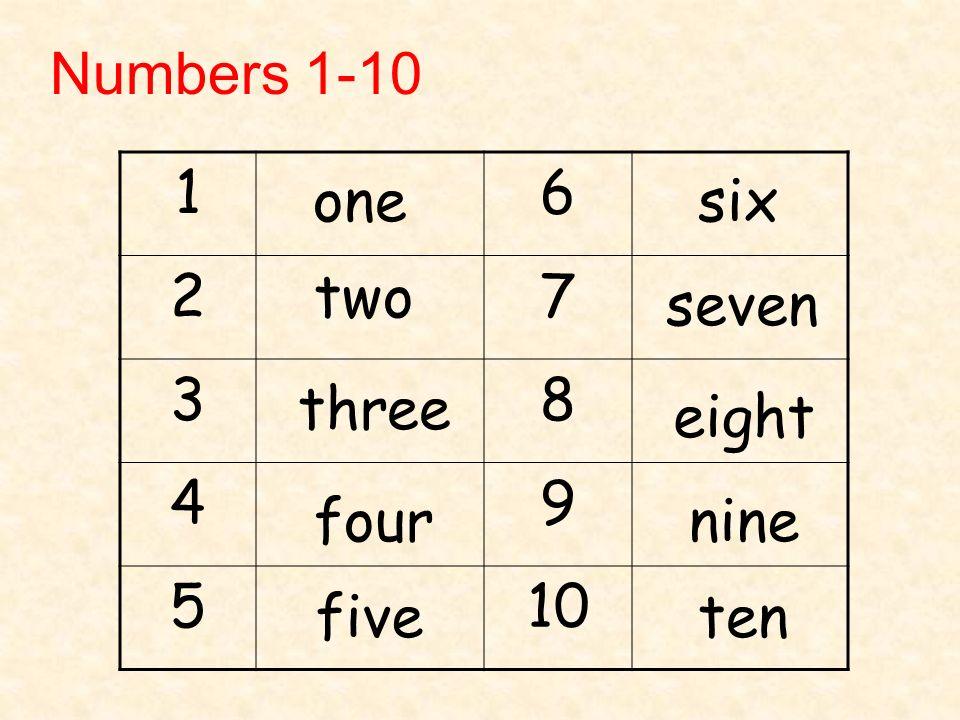 so-dem-trong-tieng-anh-tu-1-den-10