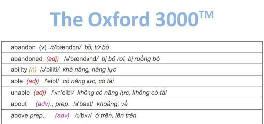 Những từ vựng tiếng Anh thông dụng nhất