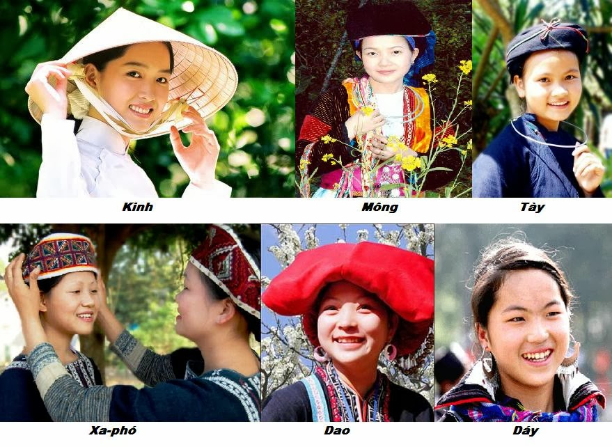 Unit 3: People of VietNam