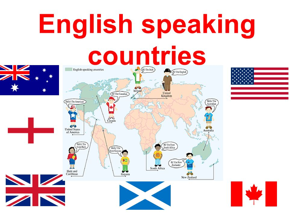 Unit 8: English speaking countries